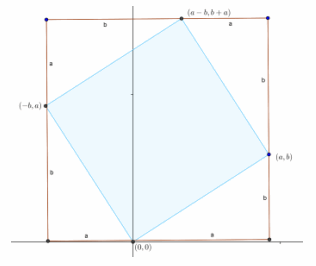 Eureka Math Precalculus Module 1 Lesson 26 Exercise Answer Key 2