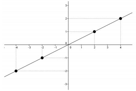 Eureka Math Precalculus Module 1 Lesson 3 Problem Set Answer Key 70
