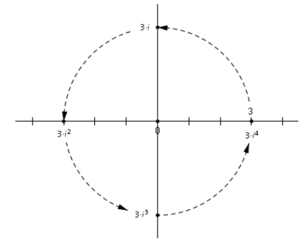 Eureka Math Precalculus Module 1 Lesson 4 Exercise Answer Key 30