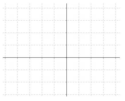 Eureka Math Precalculus Module 1 Lesson 9 Exit Ticket Answer Key 50