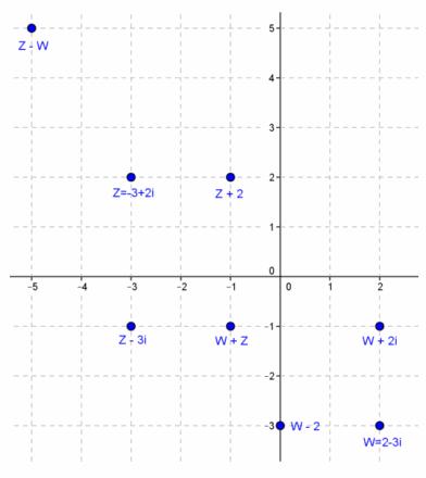 Eureka Math Precalculus Module 1 Lesson 9 Problem Set Answer Key 90