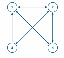 Eureka Math Precalculus Module 2 Lesson 1 Exercise Answer Key 31
