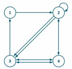 Eureka Math Precalculus Module 2 Lesson 1 Exercise Answer Key 33
