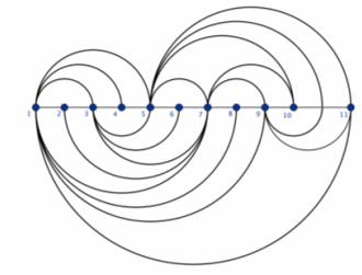 Eureka Math Precalculus Module 2 Lesson 1 Exercise Answer Key 34