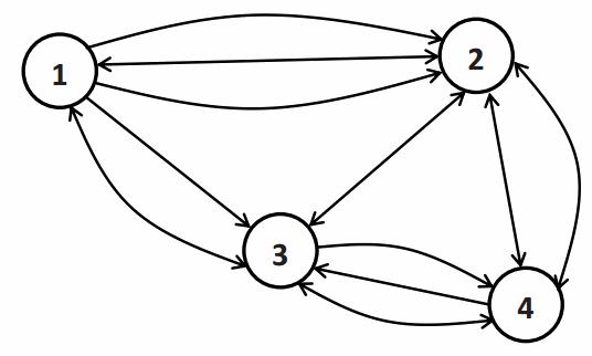 Eureka Math Precalculus Module 2 Lesson 1 Exit Ticket Answer Key 50