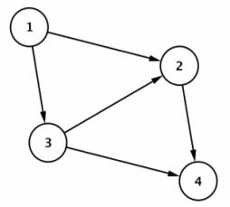 Eureka Math Precalculus Module 2 Lesson 1 Exploratory Challenge Answer Key 1