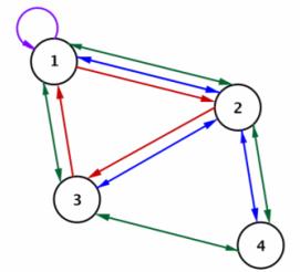 Eureka Math Precalculus Module 2 Lesson 1 Exploratory Challenge Answer Key 25
