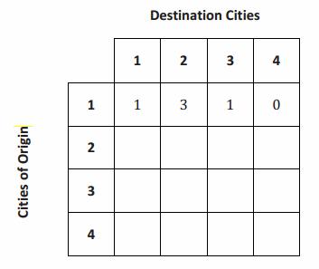 Eureka Math Precalculus Module 2 Lesson 1 Exploratory Challenge Answer Key 27