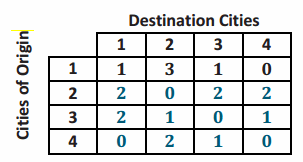 Eureka Math Precalculus Module 2 Lesson 1 Exploratory Challenge Answer Key 28