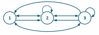 Eureka Math Precalculus Module 2 Lesson 1 Problem Set Answer Key 77