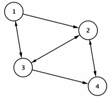 Eureka Math Precalculus Module 2 Lesson 1 Problem Set Answer Key 79.2