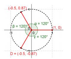 Eureka Math Precalculus Module 3 Lesson 3 Problem Set Answer Key 1