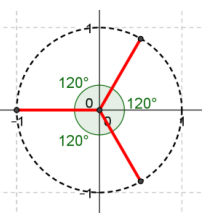 Eureka Math Precalculus Module 3 Lesson 3 Problem Set Answer Key 10