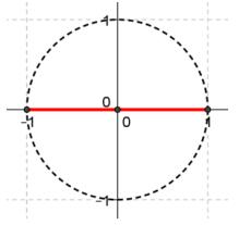 Eureka Math Precalculus Module 3 Lesson 3 Problem Set Answer Key 11