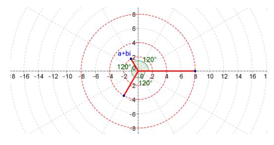 Eureka Math Precalculus Module 3 Lesson 3 Problem Set Answer Key 12