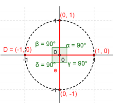 Eureka Math Precalculus Module 3 Lesson 3 Problem Set Answer Key 2