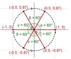Eureka Math Precalculus Module 3 Lesson 3 Problem Set Answer Key 4