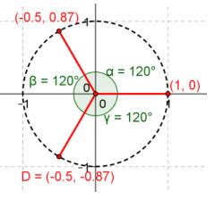 Eureka Math Precalculus Module 3 Lesson 3 Problem Set Answer Key 5