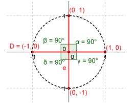 Eureka Math Precalculus Module 3 Lesson 3 Problem Set Answer Key 6