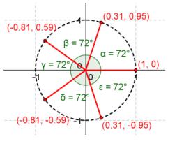 Eureka Math Precalculus Module 3 Lesson 3 Problem Set Answer Key 7