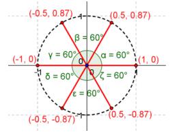 Eureka Math Precalculus Module 3 Lesson 3 Problem Set Answer Key 8
