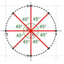 Eureka Math Precalculus Module 3 Lesson 3 Problem Set Answer Key 9