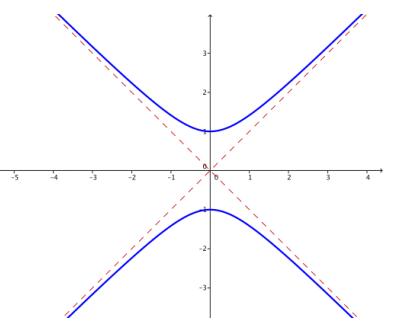 Eureka Math Precalculus Module 3 Lesson 8 Problem Set Answer Key 10