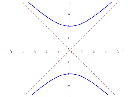 Eureka Math Precalculus Module 3 Lesson 8 Problem Set Answer Key 11