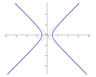 Eureka Math Precalculus Module 3 Lesson 8 Problem Set Answer Key 12