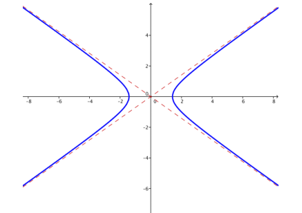 Eureka Math Precalculus Module 3 Lesson 8 Problem Set Answer Key 13