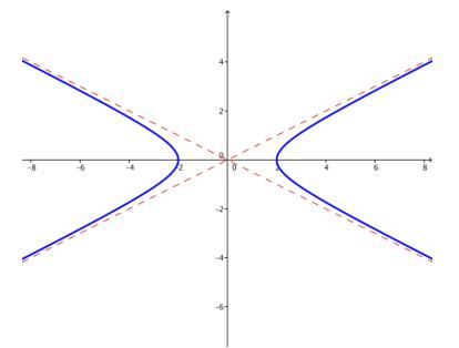 Eureka Math Precalculus Module 3 Lesson 8 Problem Set Answer Key 14