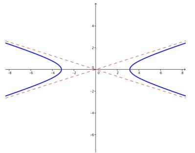 Eureka Math Precalculus Module 3 Lesson 8 Problem Set Answer Key 15
