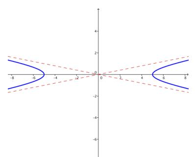 Eureka Math Precalculus Module 3 Lesson 8 Problem Set Answer Key 16