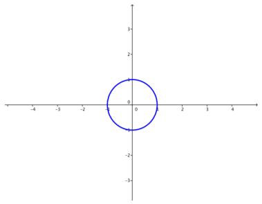 Eureka Math Precalculus Module 3 Lesson 8 Problem Set Answer Key 17