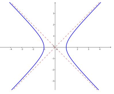 Eureka Math Precalculus Module 3 Lesson 8 Problem Set Answer Key 18
