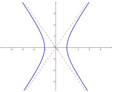 Eureka Math Precalculus Module 3 Lesson 8 Problem Set Answer Key 19