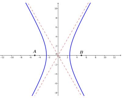 Eureka Math Precalculus Module 3 Lesson 8 Problem Set Answer Key 2