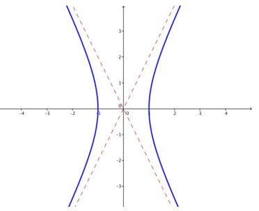Eureka Math Precalculus Module 3 Lesson 8 Problem Set Answer Key 20