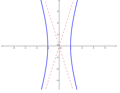 Eureka Math Precalculus Module 3 Lesson 8 Problem Set Answer Key 21