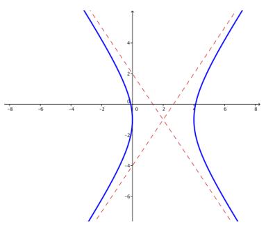 Eureka Math Precalculus Module 3 Lesson 8 Problem Set Answer Key 22