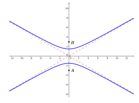 Eureka Math Precalculus Module 3 Lesson 8 Problem Set Answer Key 3
