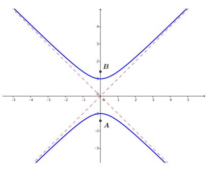 Eureka Math Precalculus Module 3 Lesson 8 Problem Set Answer Key 4