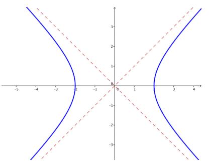 Eureka Math Precalculus Module 3 Lesson 8 Problem Set Answer Key 5