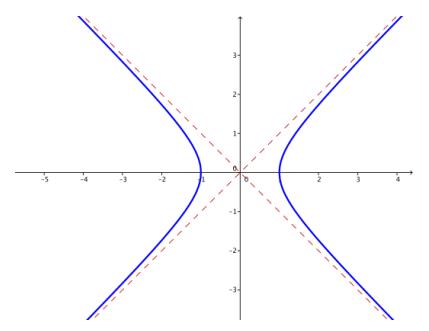 Eureka Math Precalculus Module 3 Lesson 8 Problem Set Answer Key 6