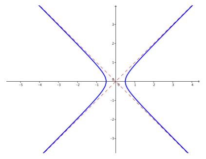 Eureka Math Precalculus Module 3 Lesson 8 Problem Set Answer Key 7