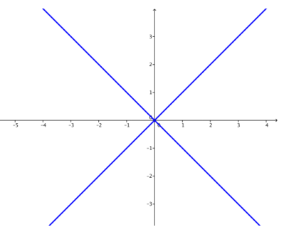 Eureka Math Precalculus Module 3 Lesson 8 Problem Set Answer Key 8