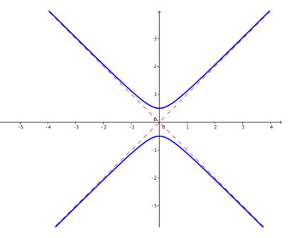 Eureka Math Precalculus Module 3 Lesson 8 Problem Set Answer Key 9