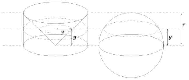 Eureka Math Precalculus Module 3 Lesson 9 Problem Set Answer Key 1
