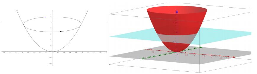 Eureka Math Precalculus Module 3 Lesson 9 Problem Set Answer Key 2