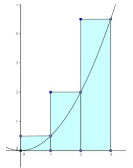 Eureka Math Precalculus Module 3 Lesson 9 Problem Set Answer Key 4